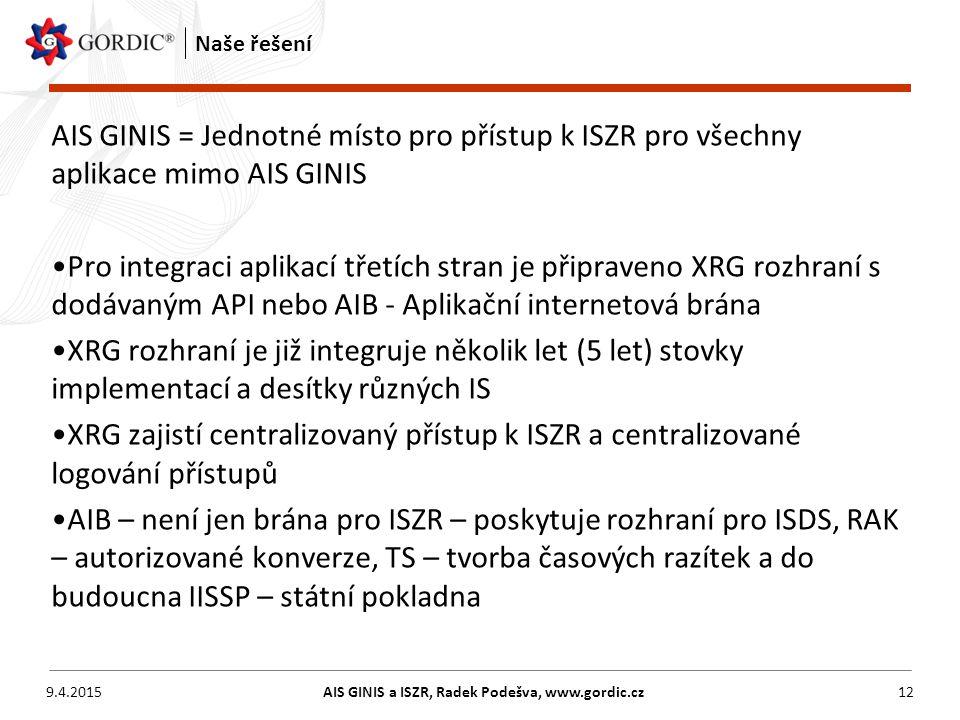 9.4.2015AIS GINIS a ISZR, Radek Podešva, www.gordic.cz12 Naše řešení AIS GINIS = Jednotné místo pro přístup k ISZR pro všechny aplikace mimo AIS GINIS