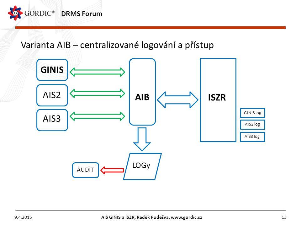 9.4.2015AIS GINIS a ISZR, Radek Podešva, www.gordic.cz13 DRMS Forum AIB Varianta AIB – centralizované logování a přístup LOGy AIS2 GINIS AUDIT AIS3 IS