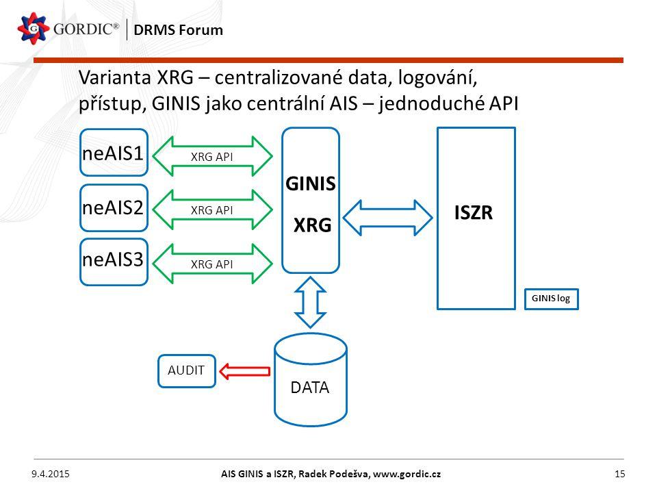 9.4.2015AIS GINIS a ISZR, Radek Podešva, www.gordic.cz15 DRMS Forum XRG Varianta XRG – centralizované data, logování, přístup, GINIS jako centrální AI