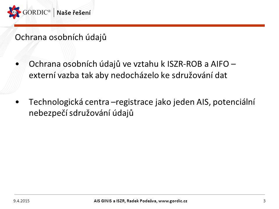 9.4.2015AIS GINIS a ISZR, Radek Podešva, www.gordic.cz3 Naše řešení Ochrana osobních údajů Ochrana osobních údajů ve vztahu k ISZR-ROB a AIFO – extern