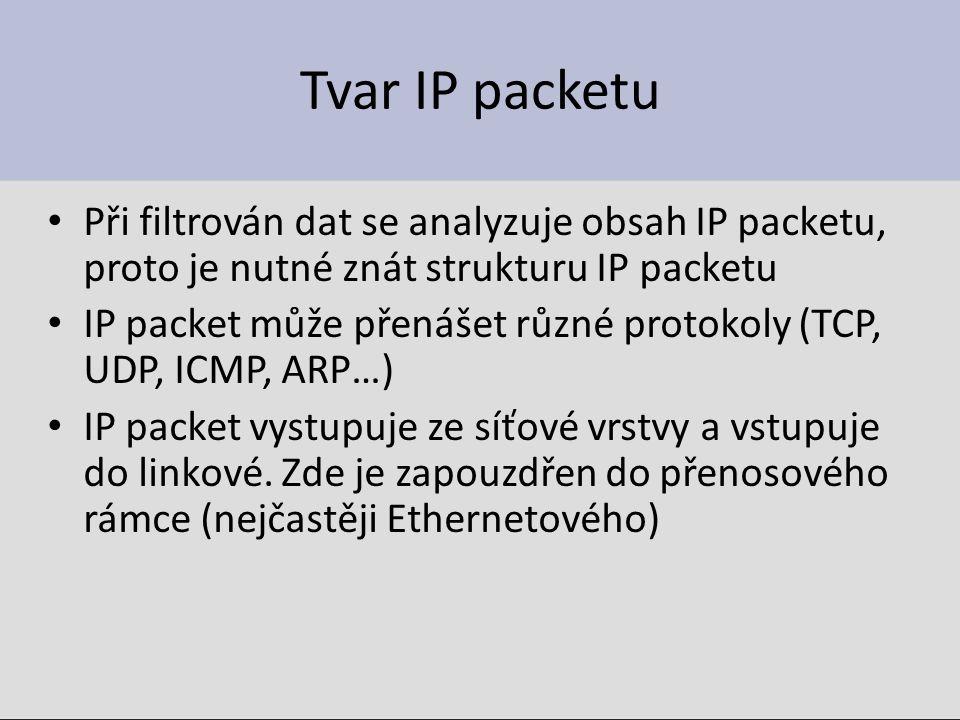 Tvar IP packetu Při filtrován dat se analyzuje obsah IP packetu, proto je nutné znát strukturu IP packetu IP packet může přenášet různé protokoly (TCP