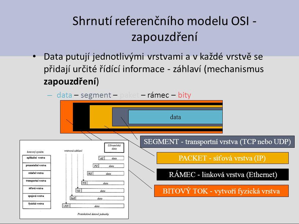 Shrnutí referenčního modelu OSI - zapouzdření Data putují jednotlivými vrstvami a v každé vrstvě se přidají určité řídící informace - záhlaví (mechani