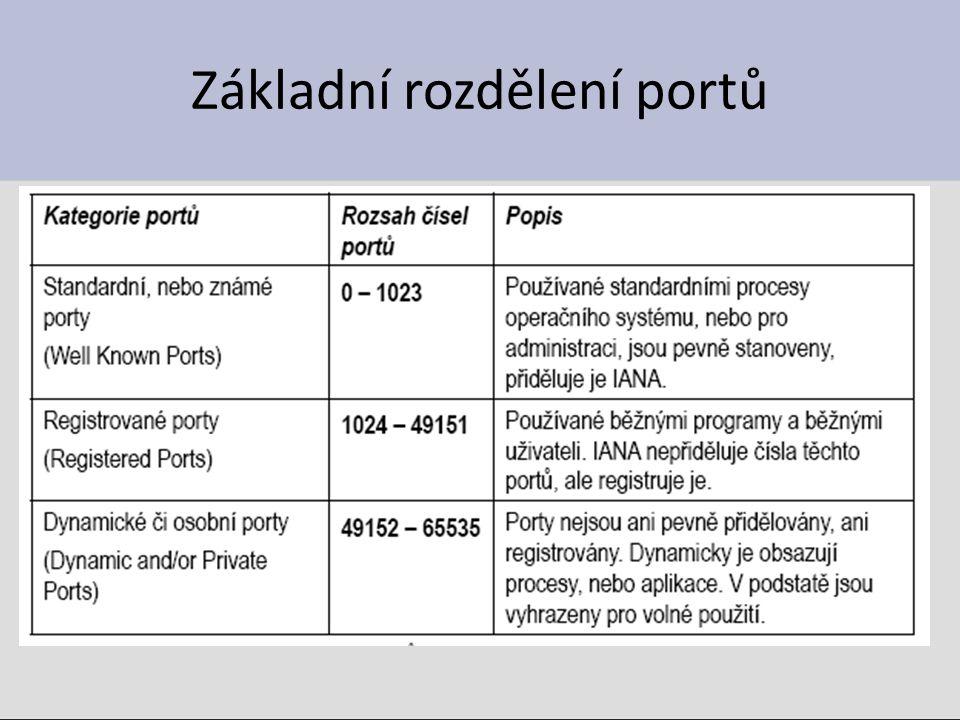 Transportní vrstva Je jádrem celé soustavy TCP / IP a skládá se ze dvou protokolů: – TCP – spolehlivé spojení (kontrola, zda data byla doručena k cíli), velká režie – UDP – nespolehlivé spojení, nenáročný, rychlý