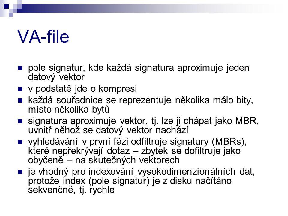 VA-file pole signatur, kde každá signatura aproximuje jeden datový vektor v podstatě jde o kompresi každá souřadnice se reprezentuje několika málo bit