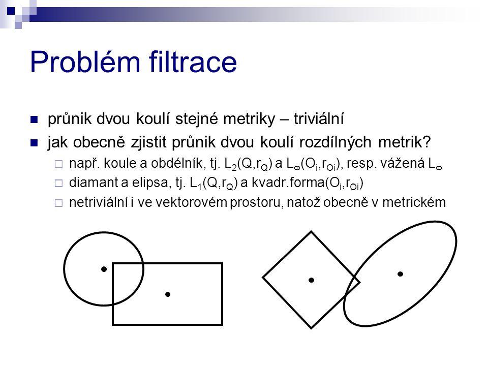 Problém filtrace průnik dvou koulí stejné metriky – triviální jak obecně zjistit průnik dvou koulí rozdílných metrik?  např. koule a obdélník, tj. L