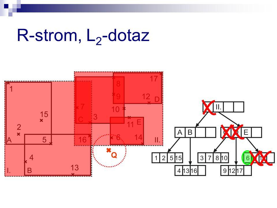 Reprezentace datového prostoru pro vytvoření tříd ekvivalence potřebujeme geometrický popis, tj.