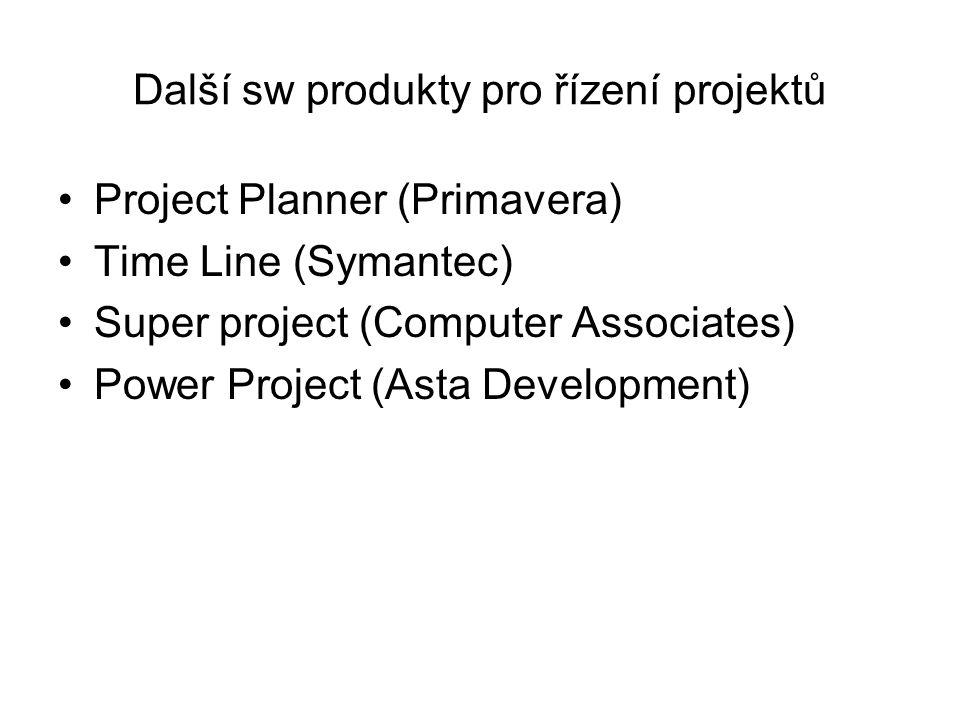 Další sw produkty pro řízení projektů Project Planner (Primavera) Time Line (Symantec) Super project (Computer Associates) Power Project (Asta Development)