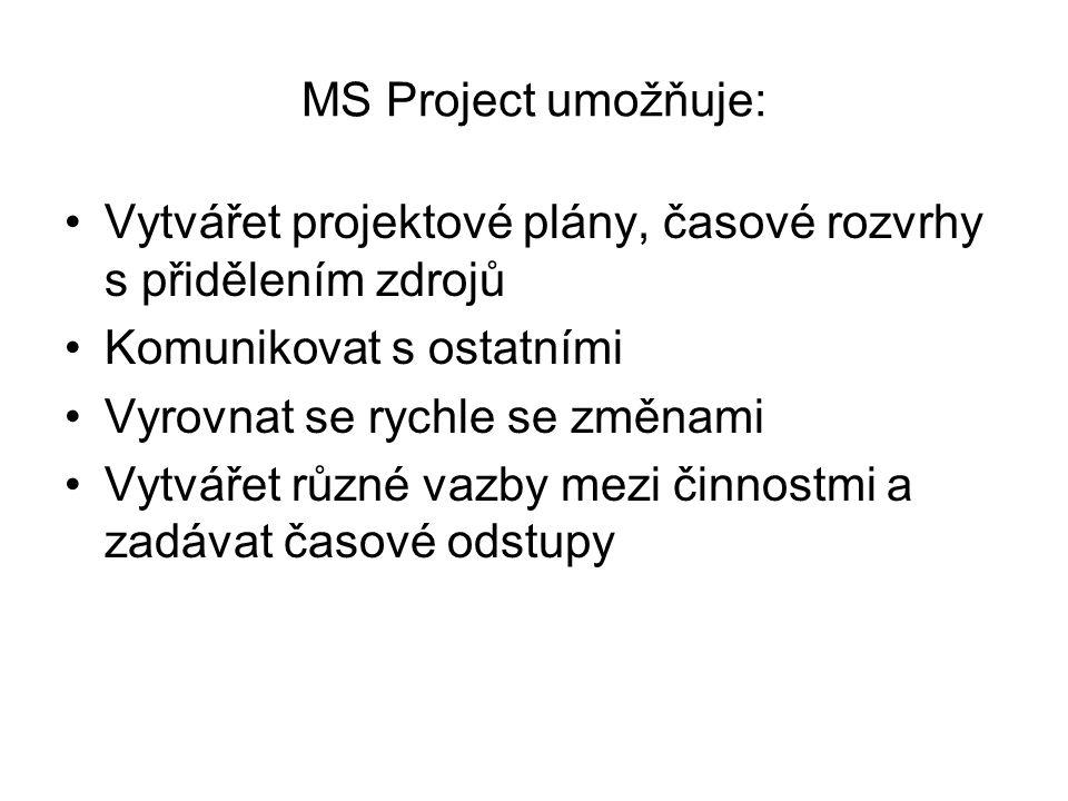 MS Project umožňuje: Vytvářet projektové plány, časové rozvrhy s přidělením zdrojů Komunikovat s ostatními Vyrovnat se rychle se změnami Vytvářet různé vazby mezi činnostmi a zadávat časové odstupy