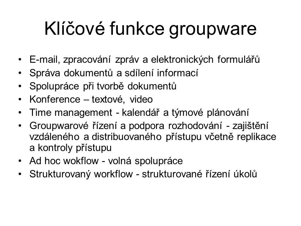 Klíčové funkce groupware E-mail, zpracování zpráv a elektronických formulářů Správa dokumentů a sdílení informací Spolupráce při tvorbě dokumentů Konference – textové, video Time management - kalendář a týmové plánování Groupwarové řízení a podpora rozhodování - zajištění vzdáleného a distribuovaného přístupu včetně replikace a kontroly přístupu Ad hoc wokflow - volná spolupráce Strukturovaný workflow - strukturované řízení úkolů