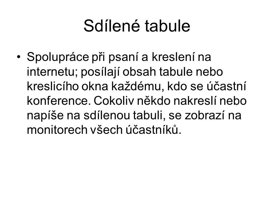 Sdílené tabule Spolupráce při psaní a kreslení na internetu; posílají obsah tabule nebo kreslicího okna každému, kdo se účastní konference.