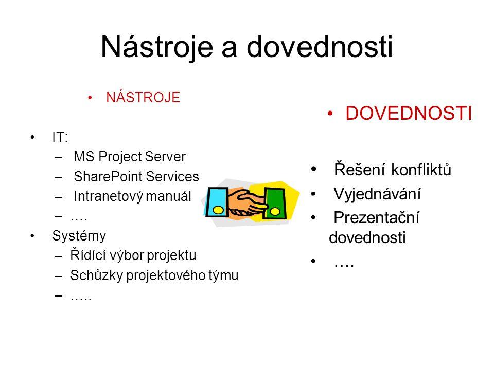 Nástroje a dovednosti NÁSTROJE IT: – MS Project Server – SharePoint Services – Intranetový manuál –….