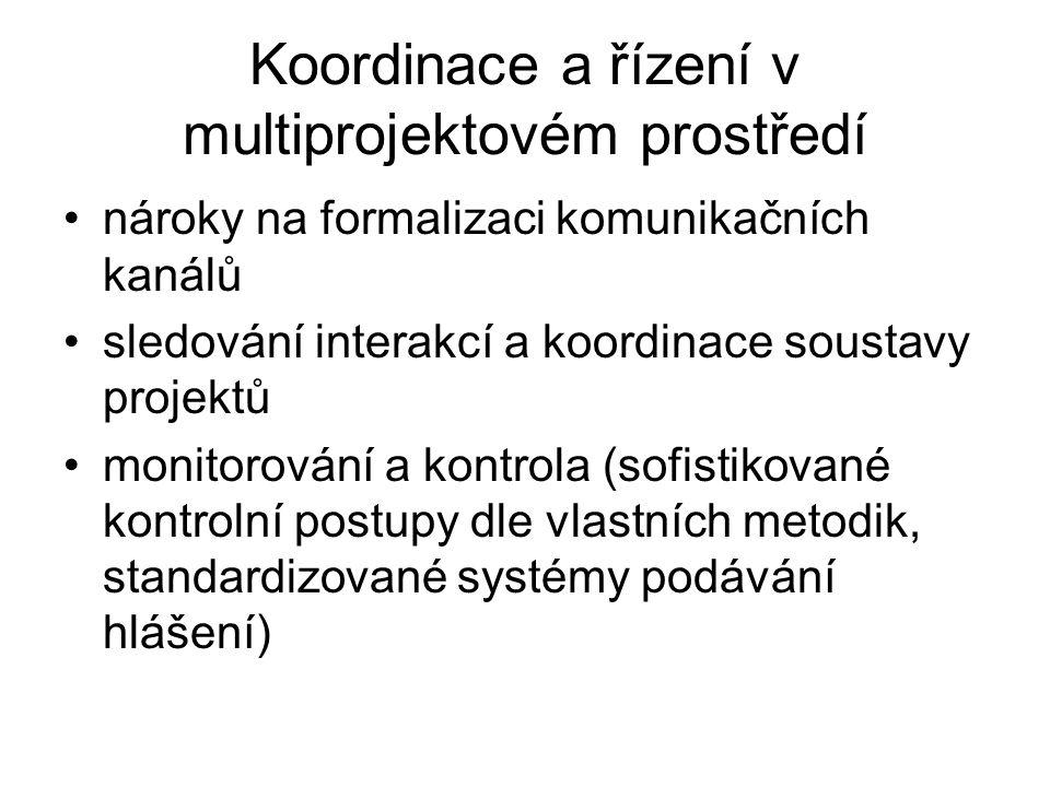 Koordinace a řízení v multiprojektovém prostředí nároky na formalizaci komunikačních kanálů sledování interakcí a koordinace soustavy projektů monitorování a kontrola (sofistikované kontrolní postupy dle vlastních metodik, standardizované systémy podávání hlášení)