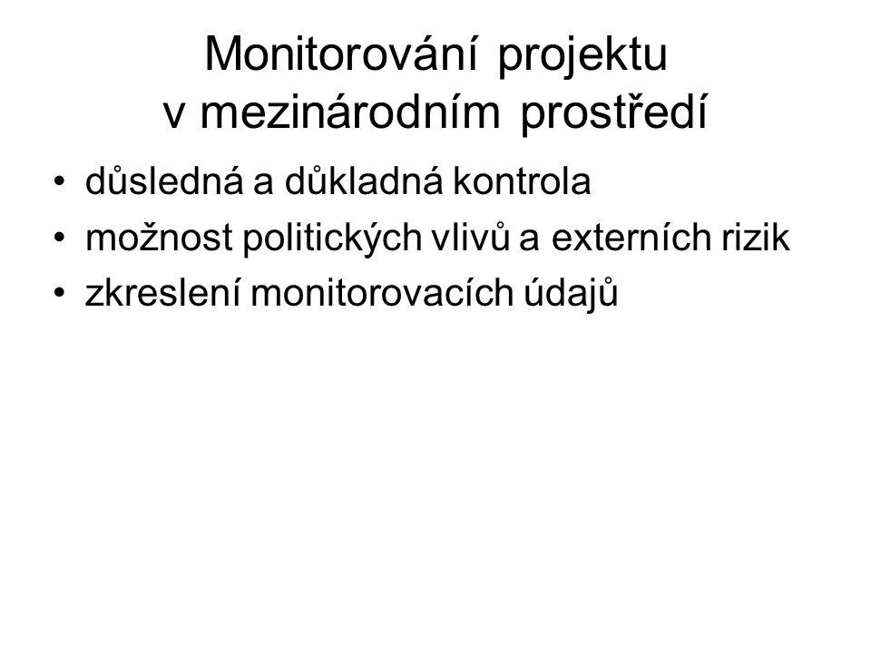 Monitorování projektu v mezinárodním prostředí důsledná a důkladná kontrola možnost politických vlivů a externích rizik zkreslení monitorovacích údajů