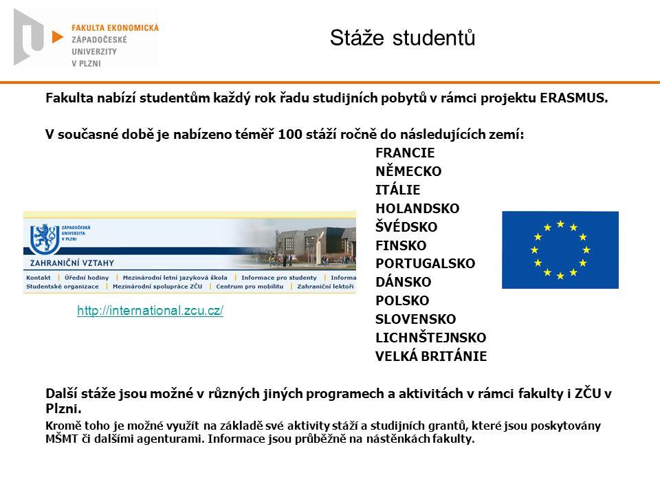 Stáže studentů Fakulta nabízí studentům každý rok řadu studijních pobytů v rámci projektu ERASMUS. V současné době je nabízeno téměř 100 stáží ročně d