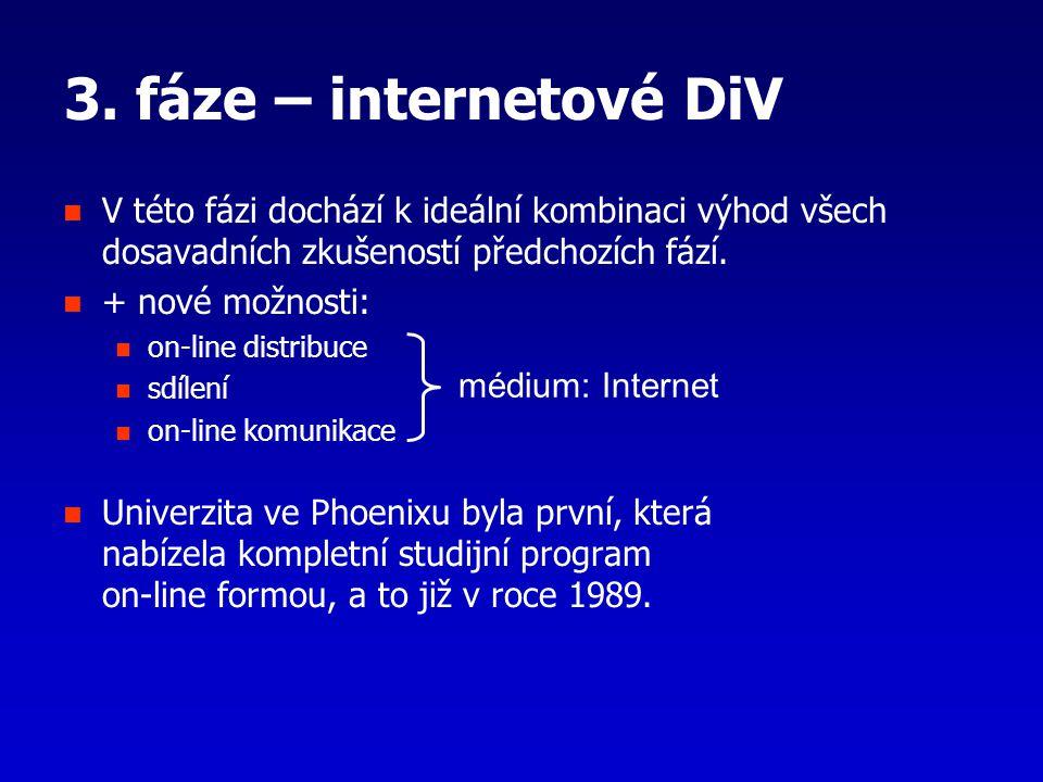 3. fáze – internetové DiV V této fázi dochází k ideální kombinaci výhod všech dosavadních zkušeností předchozích fází. + nové možnosti: on-line distri