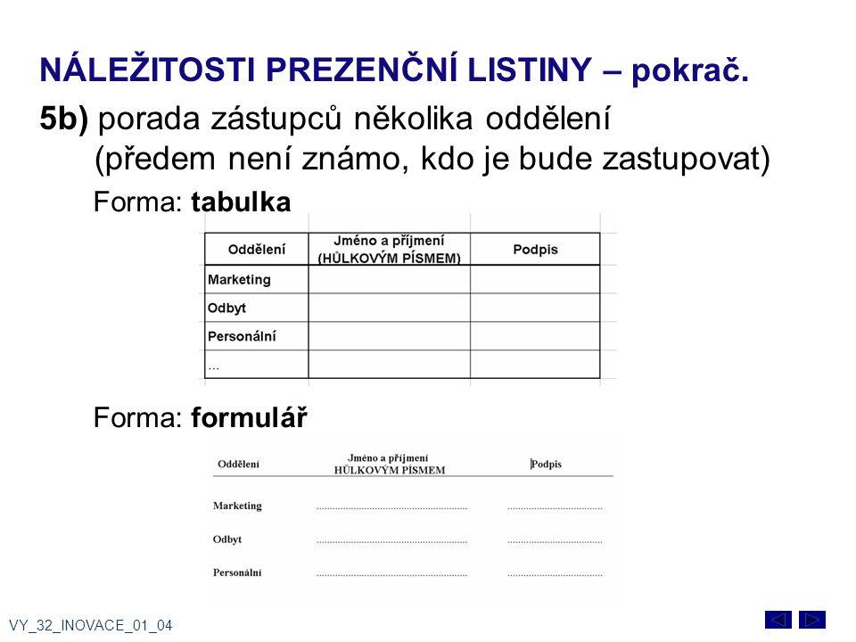 VY_32_INOVACE_01_04 NÁLEŽITOSTI PREZENČNÍ LISTINY – pokrač.