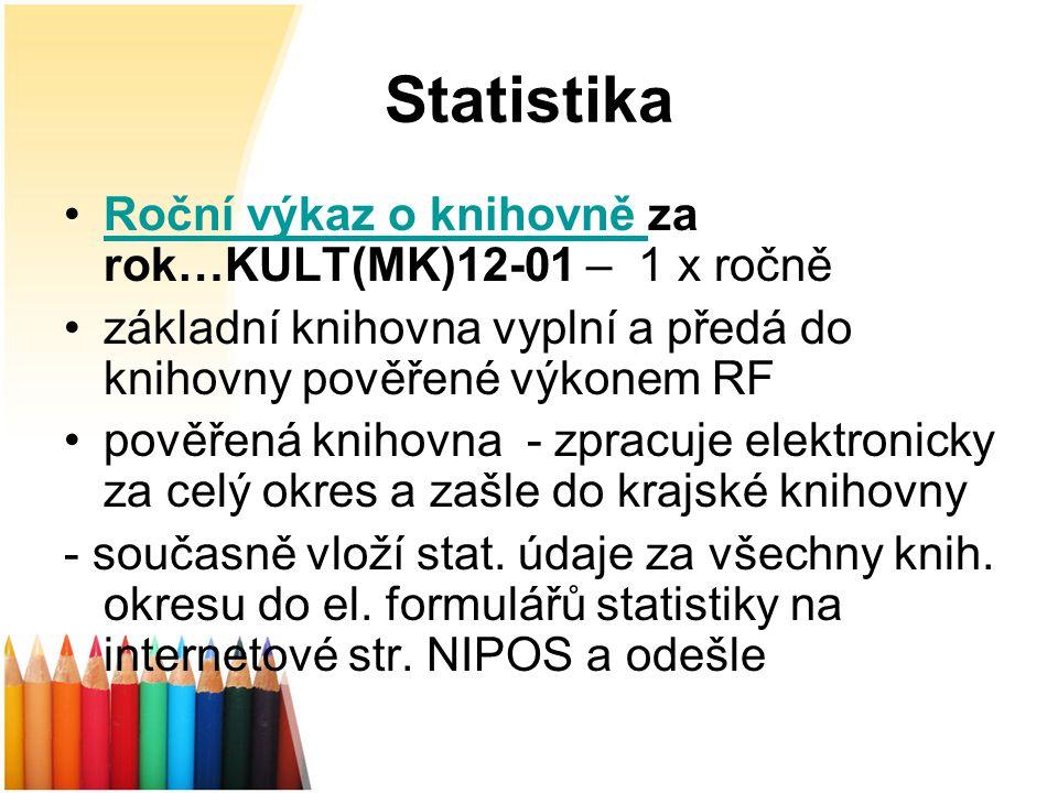 Statistika Roční výkaz o knihovně za rok…KULT(MK)12-01 – 1 x ročněRoční výkaz o knihovně základní knihovna vyplní a předá do knihovny pověřené výkonem RF pověřená knihovna - zpracuje elektronicky za celý okres a zašle do krajské knihovny - současně vloží stat.
