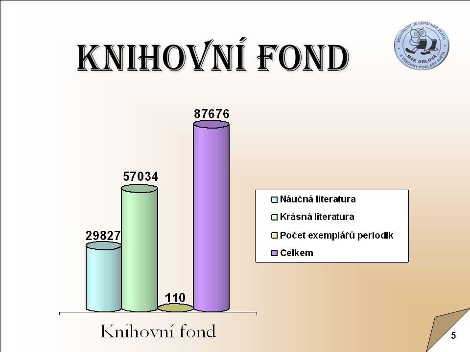 5 Knihovní fond
