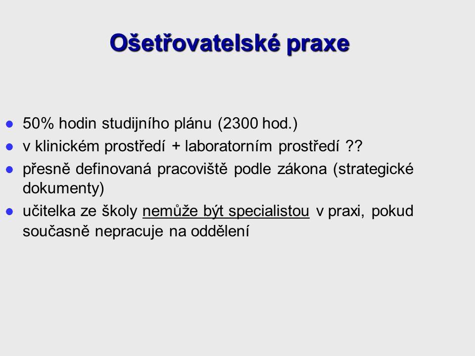 ČR - posledních 30 let .