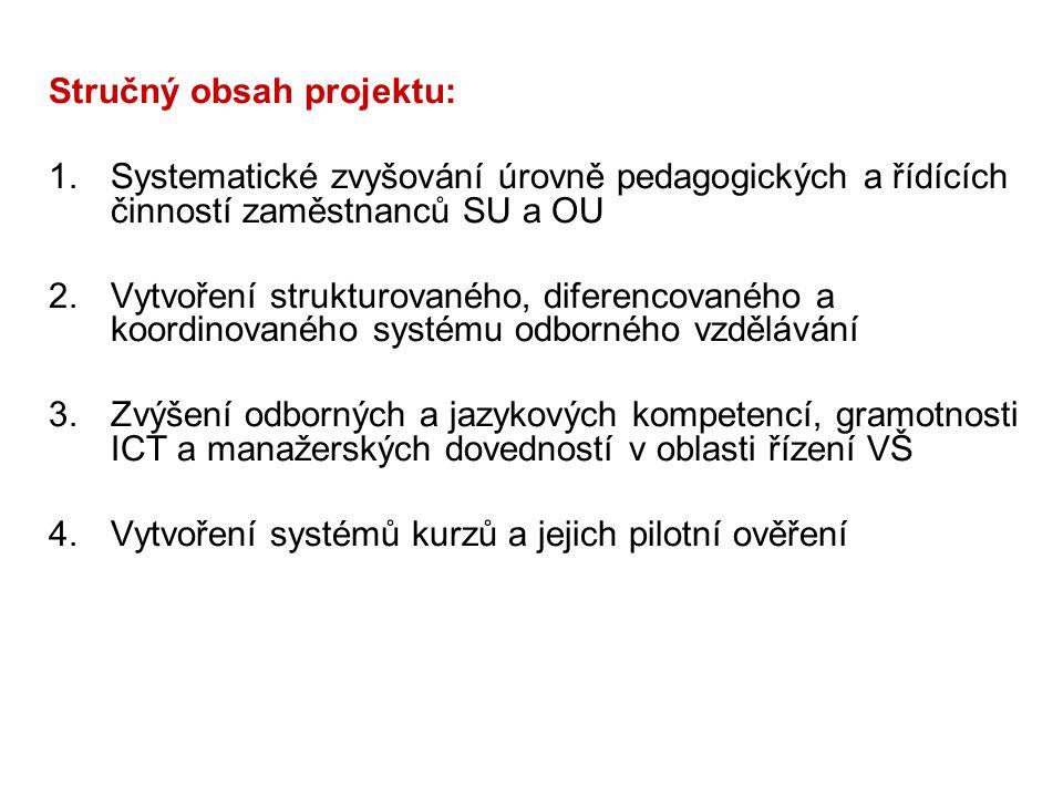 Stručný obsah projektu: 1.Systematické zvyšování úrovně pedagogických a řídících činností zaměstnanců SU a OU 2. Vytvoření strukturovaného, diferencov