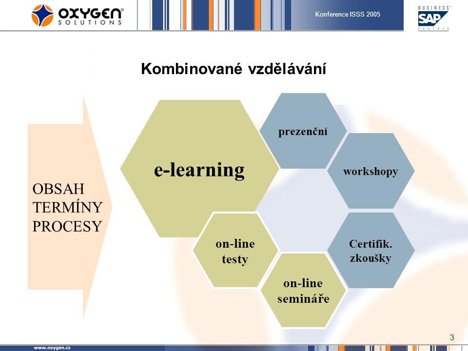 Konference ISSS 2005 3 Kombinované vzdělávání e-learning prezenční workshopy Certifik. zkoušky on-line semináře on-line testy OBSAH TERMÍNY PROCESY