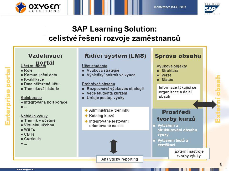 Konference ISSS 2005 8 SAP Learning Solution: celistvé řešení rozvoje zaměstnanců Řídicí systém (LMS) Účet studenta Výuková strategie Výsledky/ pokrok