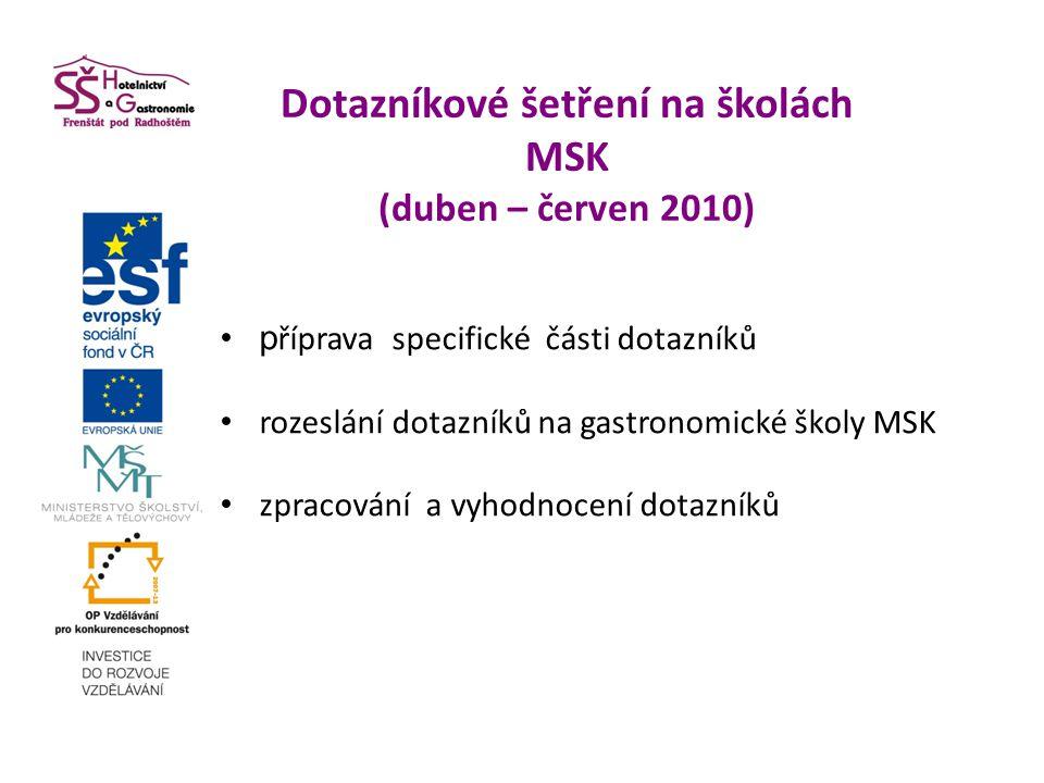 p říprava specifické části dotazníků rozeslání dotazníků na gastronomické školy MSK zpracování a vyhodnocení dotazníků Dotazníkové šetření na školách MSK (duben – červen 2010)