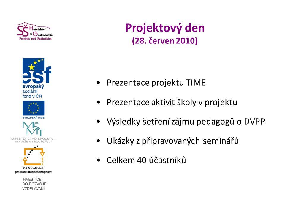 Projektový den (28. červen 2010) Prezentace projektu TIME Prezentace aktivit školy v projektu Výsledky šetření zájmu pedagogů o DVPP Ukázky z připravo