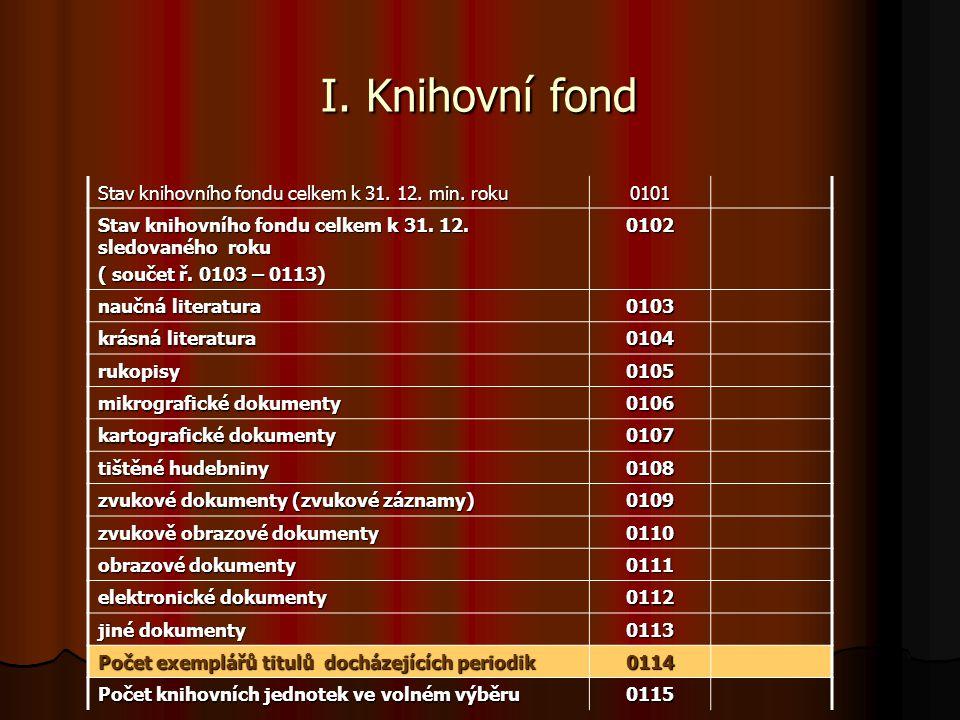 I. Knihovní fond Stav knihovního fondu celkem k 31. 12. min. roku 0101 Stav knihovního fondu celkem k 31. 12. sledovaného roku ( součet ř. 0103 – 0113