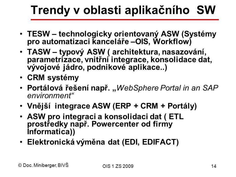 © Doc. Miniberger, BIVŠ OIS 1 ZS 200914 Trendy v oblasti aplikačního SW TESW – technologicky orientovaný ASW (Systémy pro automatizaci kanceláře –OIS,