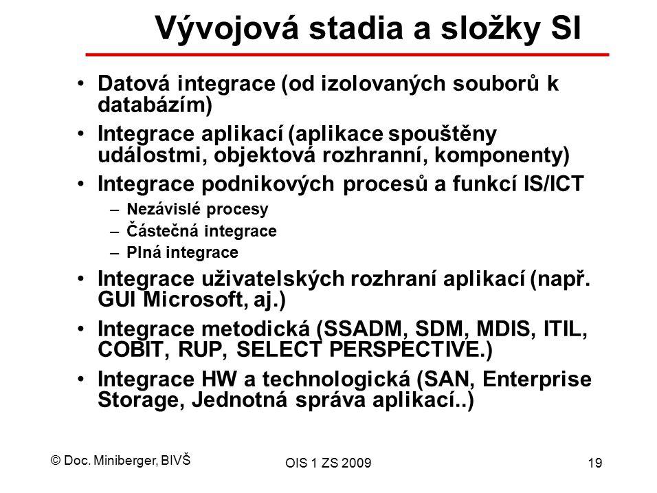 © Doc. Miniberger, BIVŠ OIS 1 ZS 200919 Vývojová stadia a složky SI Datová integrace (od izolovaných souborů k databázím) Integrace aplikací (aplikace