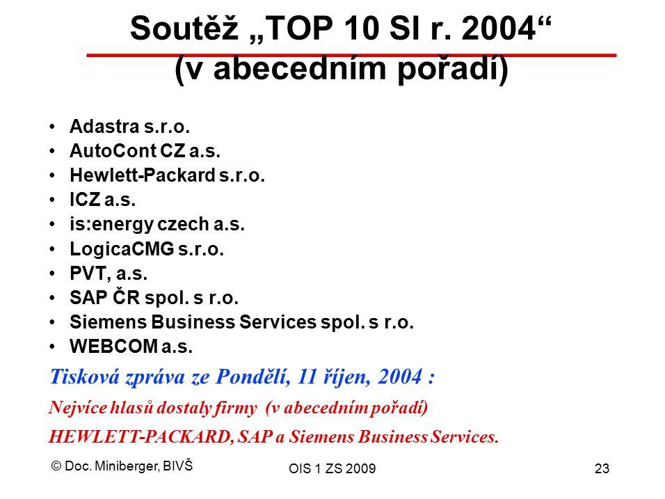 """© Doc. Miniberger, BIVŠ OIS 1 ZS 200923 Soutěž """"TOP 10 SI r. 2004"""" (v abecedním pořadí) Tisková zpráva ze Pondělí, 11 říjen, 2004 : Nejvíce hlasů dost"""
