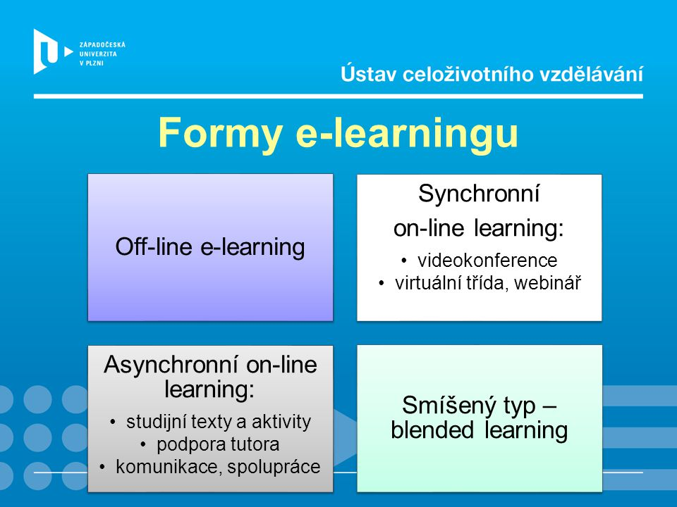 Formy e-learningu Off-line e-learning Synchronní on-line learning: videokonference virtuální třída, webinář Asynchronní on-line learning: studijní tex