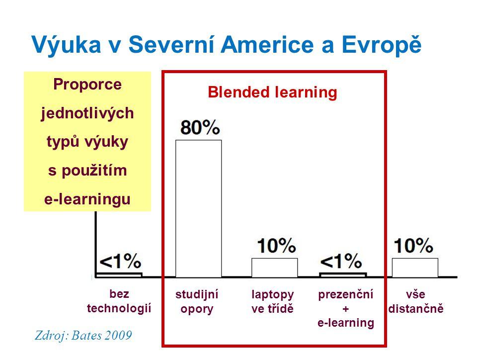 Výuka v Severní Americe a Evropě bez technologií studijní opory laptopy ve třídě prezenční + e-learning vše distančně Proporce jednotlivých typů výuky