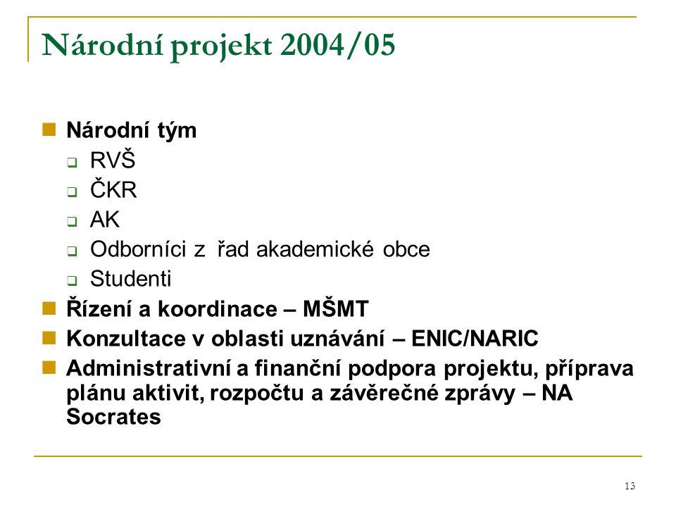 13 Národní projekt 2004/05 Národní tým  RVŠ  ČKR  AK  Odborníci z řad akademické obce  Studenti Řízení a koordinace – MŠMT Konzultace v oblasti u