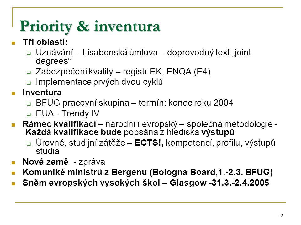 """2 Priority & inventura Tři oblasti:  Uznávání – Lisabonská úmluva – doprovodný text """"joint degrees""""  Zabezpečení kvality – registr EK, ENQA (E4)  I"""