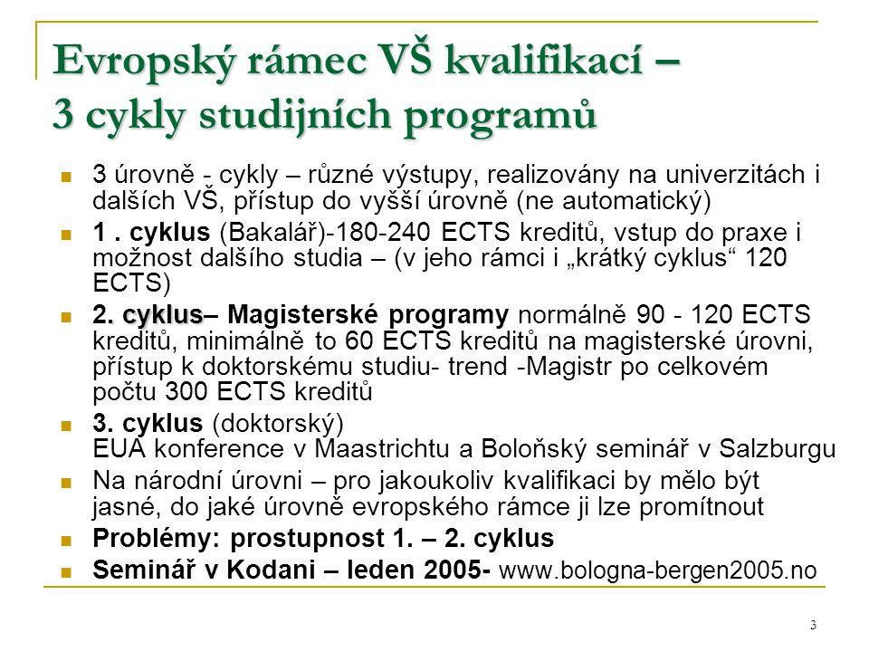 3 Evropský rámec VŠ kvalifikací – 3 cykly studijních programů 3 úrovně - cykly – různé výstupy, realizovány na univerzitách i dalších VŠ, přístup do vyšší úrovně (ne automatický) 1.
