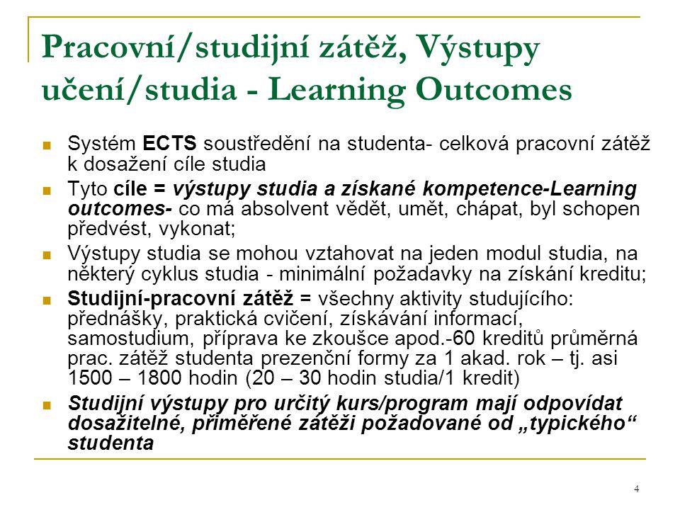 4 Pracovní/studijní zátěž, Výstupy učení/studia - Learning Outcomes Systém ECTS soustředění na studenta- celková pracovní zátěž k dosažení cíle studia Tyto cíle = výstupy studia a získané kompetence-Learning outcomes- co má absolvent vědět, umět, chápat, byl schopen předvést, vykonat; Výstupy studia se mohou vztahovat na jeden modul studia, na některý cyklus studia - minimální požadavky na získání kreditu; Studijní-pracovní zátěž = všechny aktivity studujícího: přednášky, praktická cvičení, získávání informací, samostudium, příprava ke zkoušce apod.-60 kreditů průměrná prac.