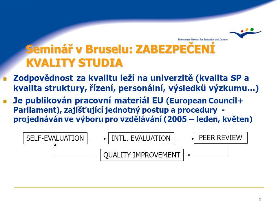 9 Seminář v Bruselu: ZABEZPEČENÍ KVALITY STUDIA Zodpovědnost za kvalitu leží na univerzitě (kvalita SP a kvalita struktury, řízení, personální, výsledků výzkumu...) Je publikován pracovní materiál EU (European Council+ Parliament), zajišťující jednotný postup a procedury - projednáván ve výboru pro vzdělávání (2005 – leden, květen) SELF-EVALUATION PEER REVIEW INTL.