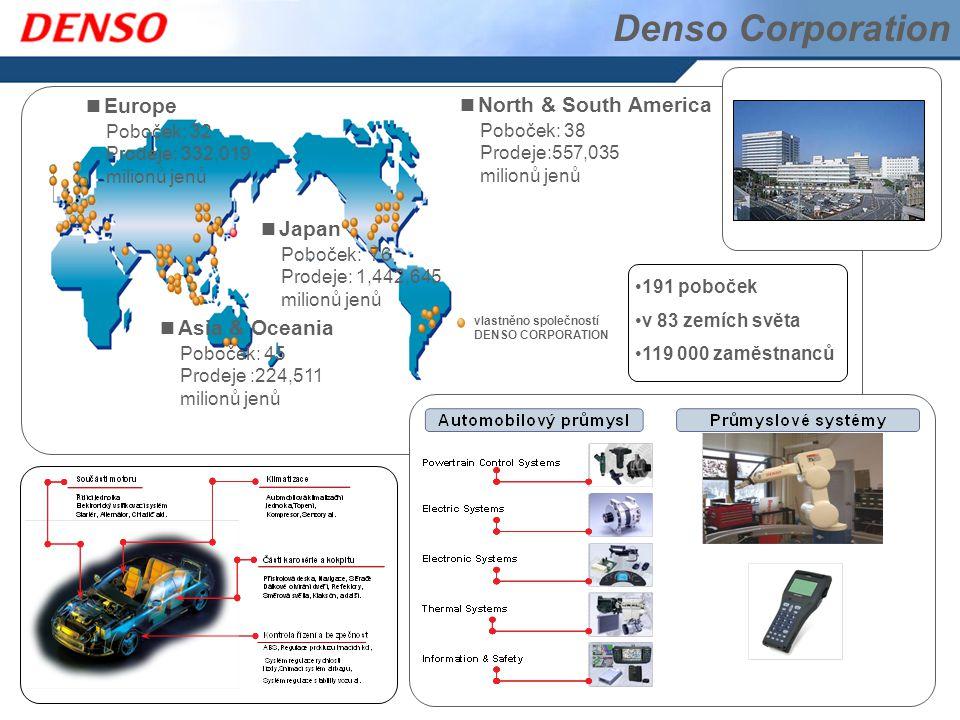 Denso Corporation vlastněno společností DENSO CORPORATION ■Asia & Oceania Poboček: 45 Prodeje :224,511 milionů jenů ■North & South America Poboček: 38