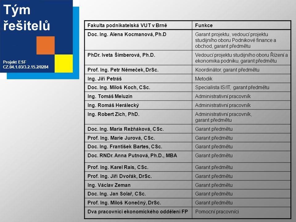 Partneři projektu Projekt ESF CZ.04.1.03/3.2.15.2/0284 Úřad práce Brno-město Funkce Ing.