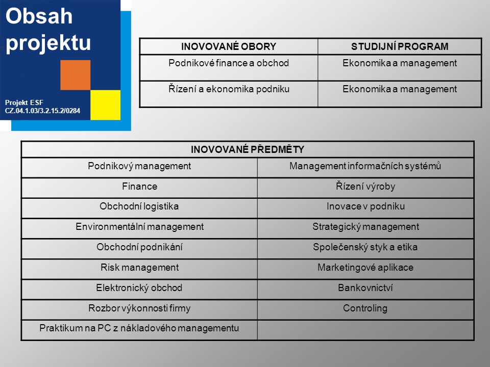 Obsah projektu Projekt ESF CZ.04.1.03/3.2.15.2/0284 INOVOVANÉ OBORYSTUDIJNÍ PROGRAM Podnikové finance a obchodEkonomika a management Řízení a ekonomik
