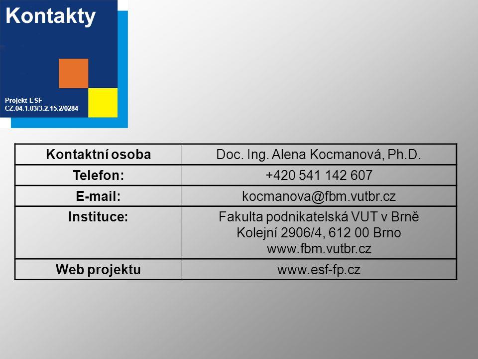 Kontakty Projekt ESF CZ.04.1.03/3.2.15.2/0284 Kontaktní osobaDoc. Ing. Alena Kocmanová, Ph.D. Telefon:+420 541 142 607 E-mail:kocmanova@fbm.vutbr.cz I