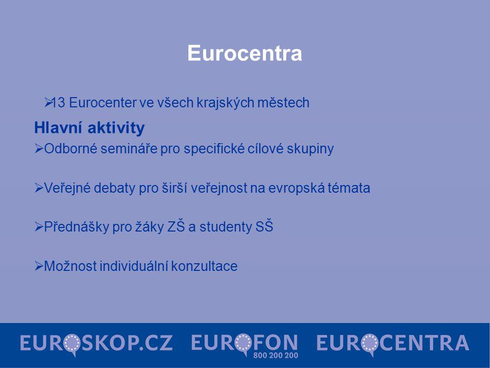 Eurocentra  13 Eurocenter ve všech krajských městech Hlavní aktivity  Odborné semináře pro specifické cílové skupiny  Veřejné debaty pro širší veřejnost na evropská témata  Přednášky pro žáky ZŠ a studenty SŠ  Možnost individuální konzultace