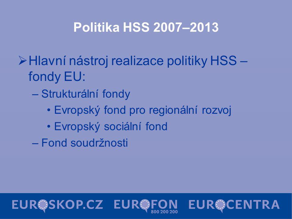 Politika HSS 2007–2013  Hlavní nástroj realizace politiky HSS – fondy EU: –Strukturální fondy Evropský fond pro regionální rozvoj Evropský sociální fond –Fond soudržnosti
