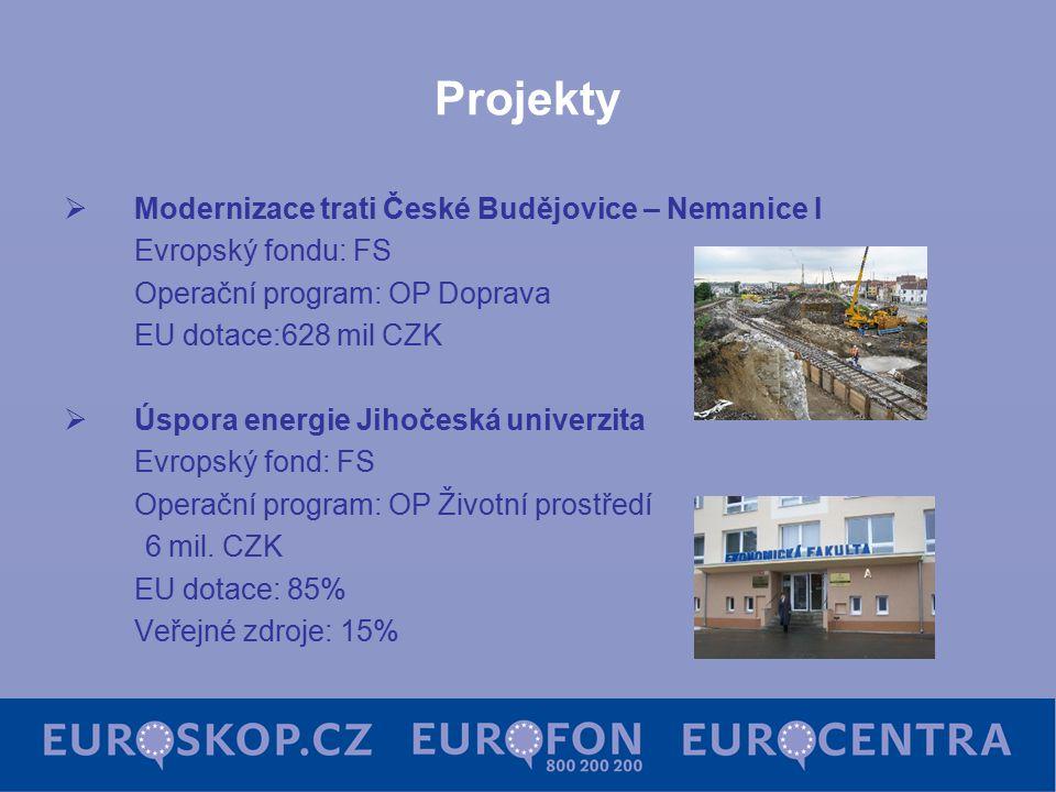 Projekty  Modernizace trati České Budějovice – Nemanice I Evropský fondu: FS Operační program: OP Doprava EU dotace:628 mil CZK  Úspora energie Jiho