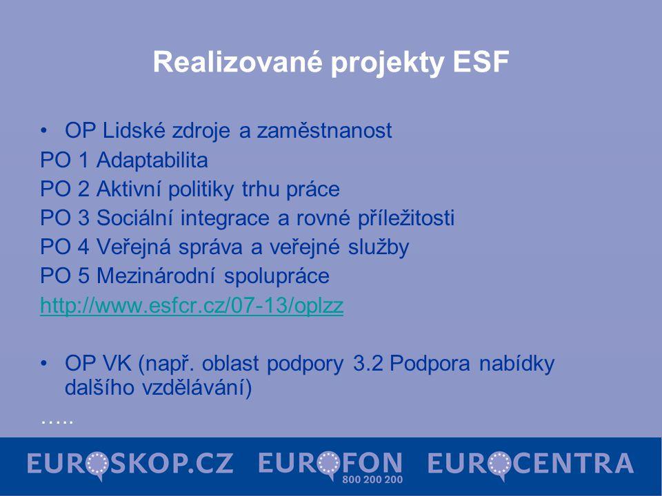 Realizované projekty ESF OP Lidské zdroje a zaměstnanost PO 1 Adaptabilita PO 2 Aktivní politiky trhu práce PO 3 Sociální integrace a rovné příležitosti PO 4 Veřejná správa a veřejné služby PO 5 Mezinárodní spolupráce http://www.esfcr.cz/07-13/oplzz OP VK (např.