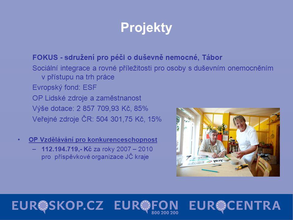 Projekty FOKUS - sdružení pro péči o duševně nemocné, Tábor Sociální integrace a rovné příležitosti pro osoby s duševním onemocněním v přístupu na trh práce Evropský fond: ESF OP Lidské zdroje a zaměstnanost Výše dotace: 2 857 709,93 Kč, 85% Veřejné zdroje ČR: 504 301,75 Kč, 15% OP Vzdělávání pro konkurenceschopnost –112.194.719,- Kč za roky 2007 – 2010 pro příspěvkové organizace JČ kraje