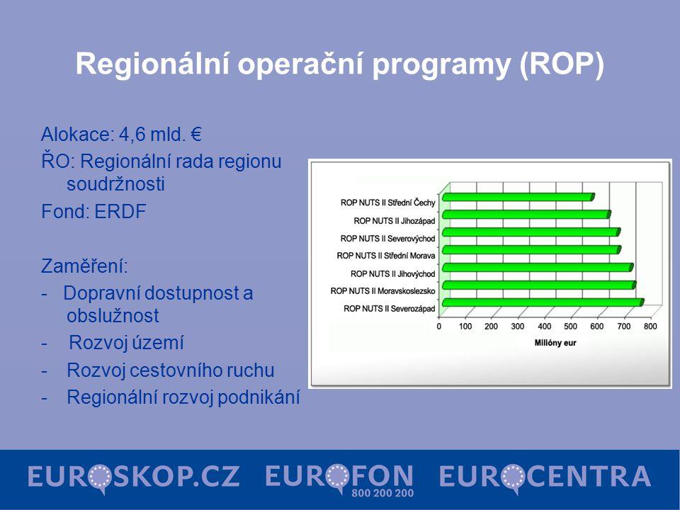 Regionální operační programy (ROP) Alokace: 4,6 mld. € ŘO: Regionální rada regionu soudržnosti Fond: ERDF Zaměření: - Dopravní dostupnost a obslužnost
