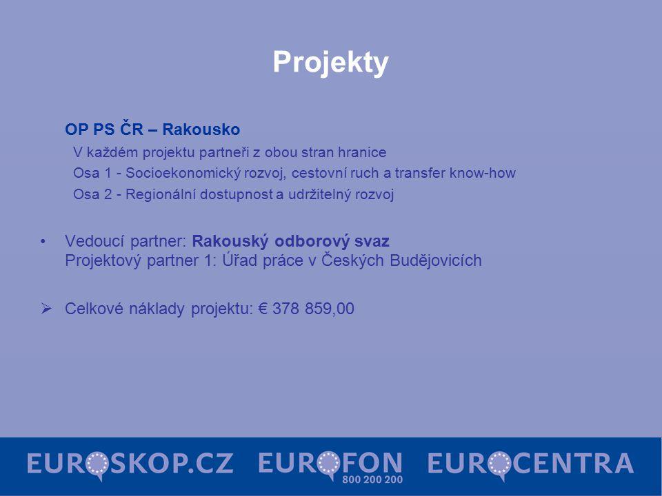 Projekty OP PS ČR – Rakousko V každém projektu partneři z obou stran hranice Osa 1 - Socioekonomický rozvoj, cestovní ruch a transfer know-how Osa 2 -
